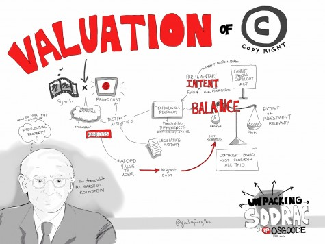 Valuation_of_copyright